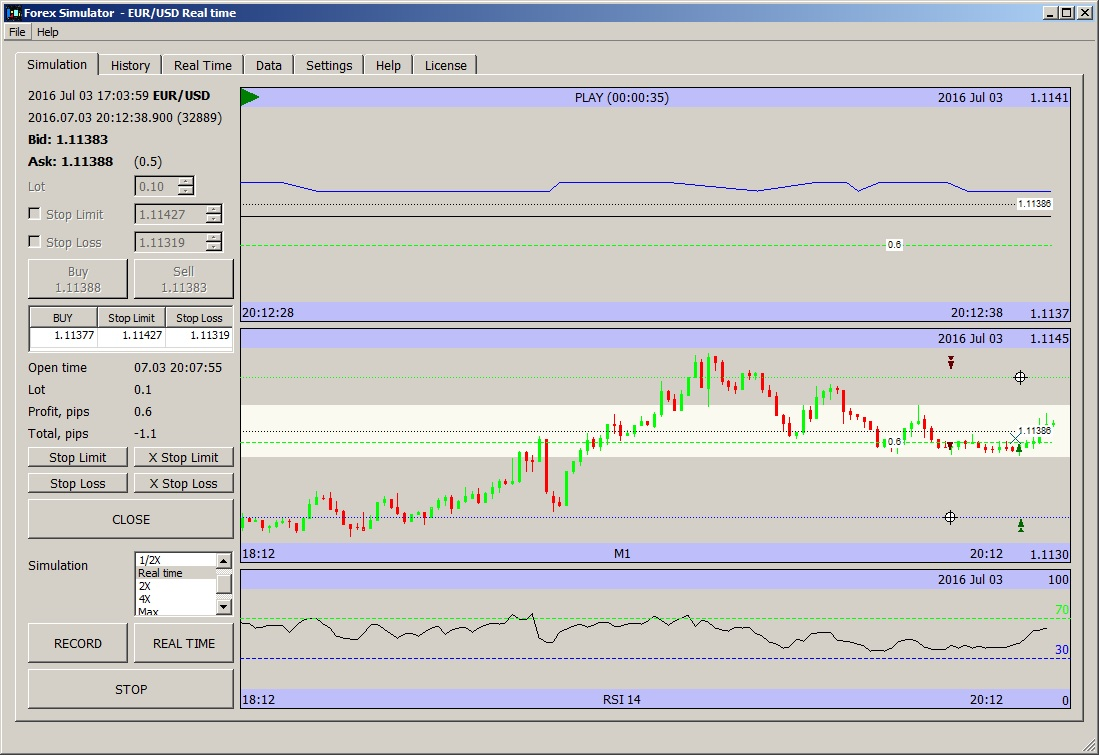 Forex offline simulator software